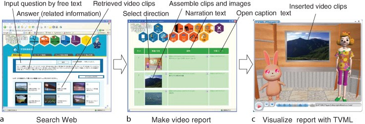 Multimedia Technologies in Broadcasting | SpringerLink