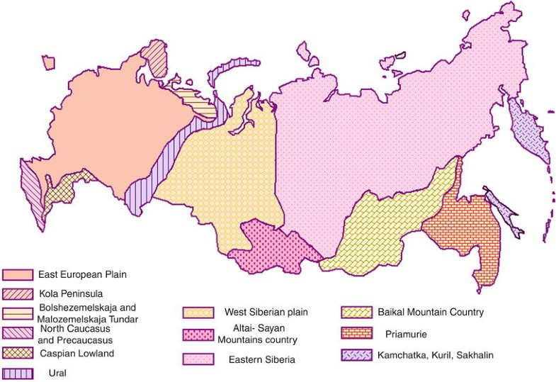 Russian Lakes, Geographical Classification, Figure 1