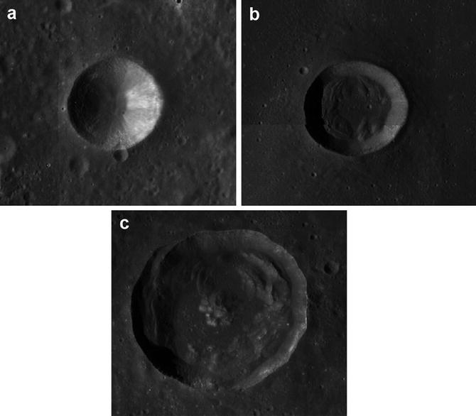 Complex Crater, Fig. 1