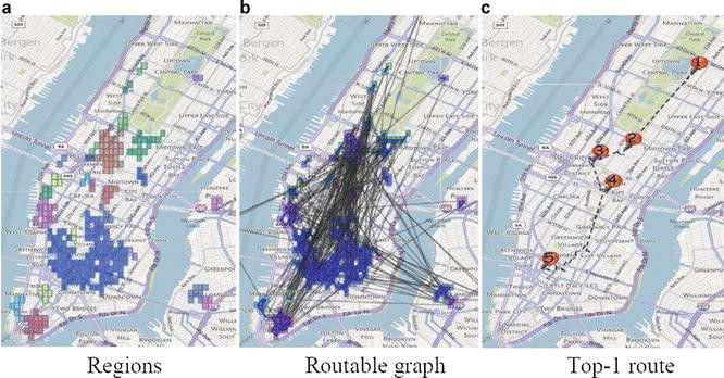 Location-Based Recommendation Systems, Fig.2