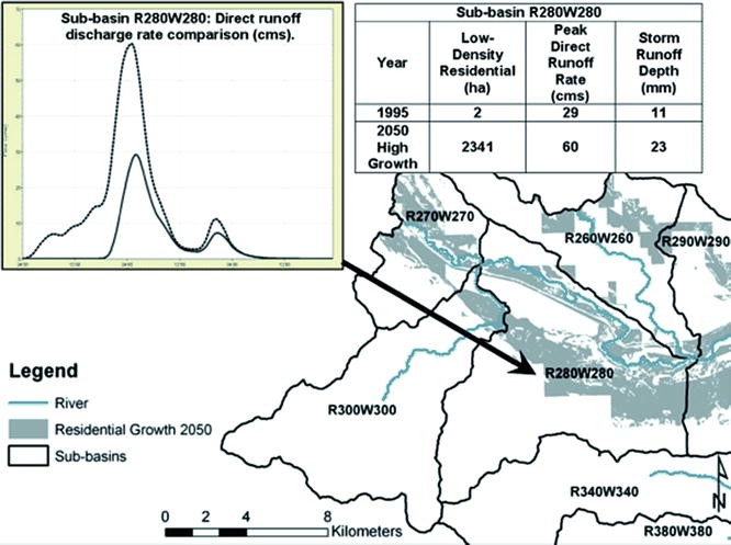 Hydrologic Impacts, Spatial Simulation, Fig.3