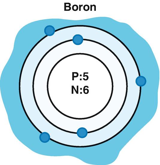 Boron  SpringerLink