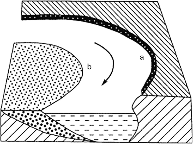 Fig. 47