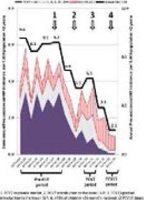 Controlling Pneumococcal Disease around the Globe