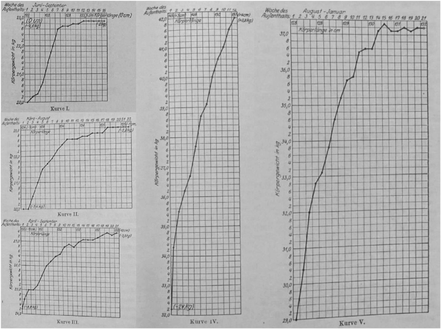 Fig 1 European Journal Of Clinical Nutrition