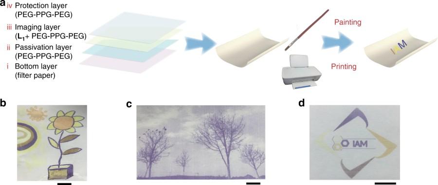 Em (a) as quatro camadas que formam cada papel: são polímeros de proteção, uma é a camada ativa, que reage à tinta e outra é o papel em si. Em seguida apresentam-se exemplares de um desenho feito com canetinhas especiais (b), uma impressão em preto-e-branco (c) e uma colorida (d).