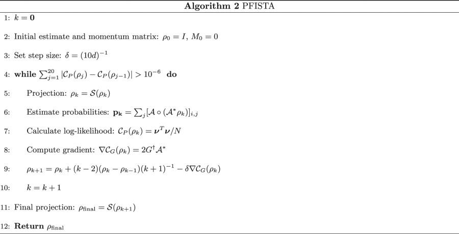 Projected gradient descent algorithms for quantum state