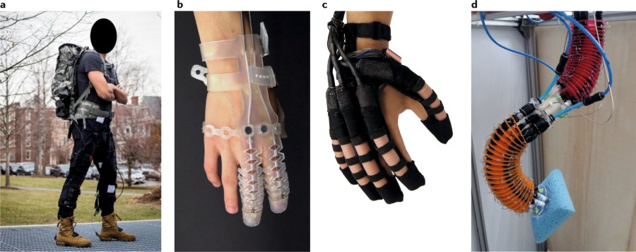 fig 3 wearable soft robots nature reviews materials