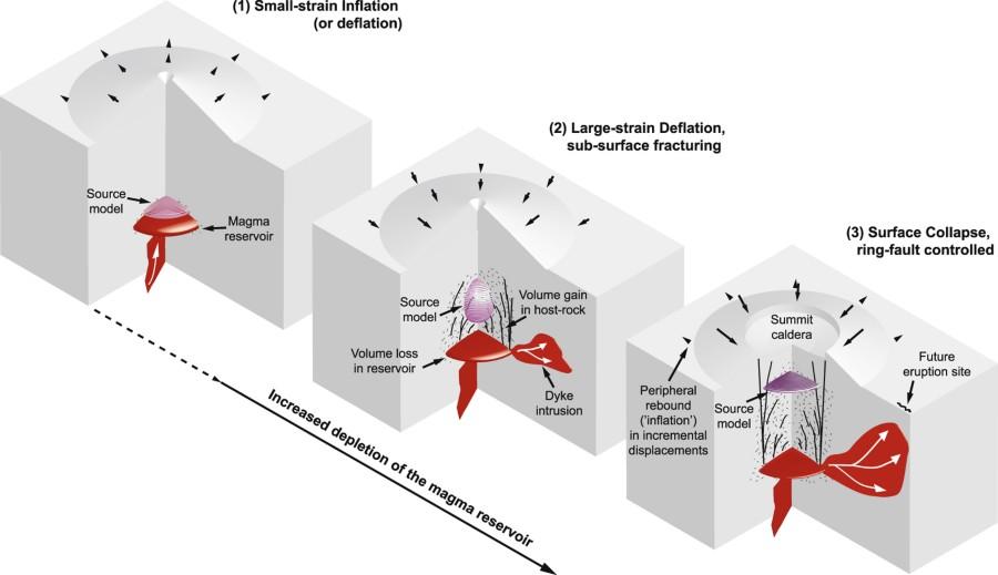 Metamorphic Rock Layer Diagram Car Wiring Diagrams Explained