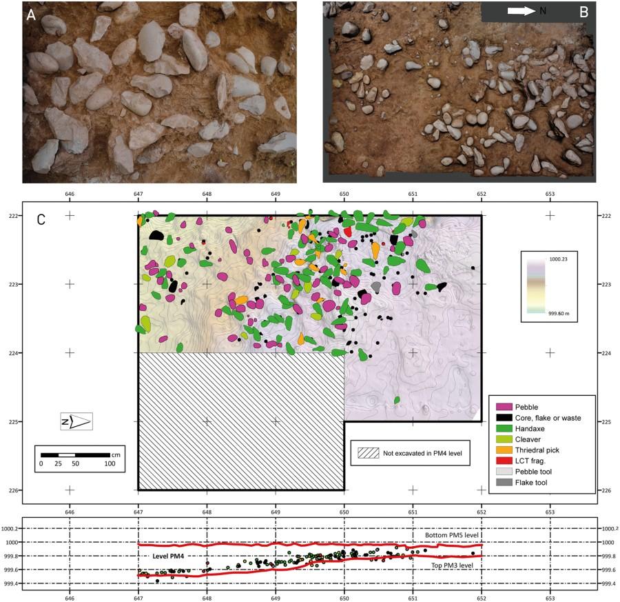 (A) Detalle de la concentración arqueológica principal en el nivel PM4. (B) Modelo fotogramétrico parcial de acumulación de herramientas. (C) Distribución del conjunto principal de industria lítica y piedras.