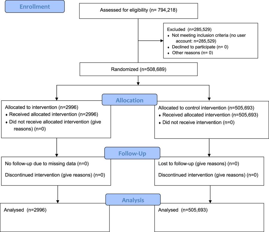 Fig 1 Npj Digital Medicine