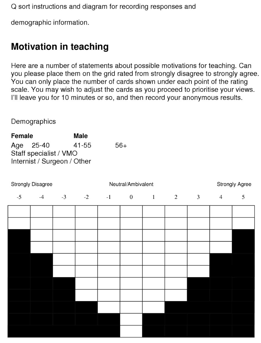 What motivates senior clinicians to teach medical students