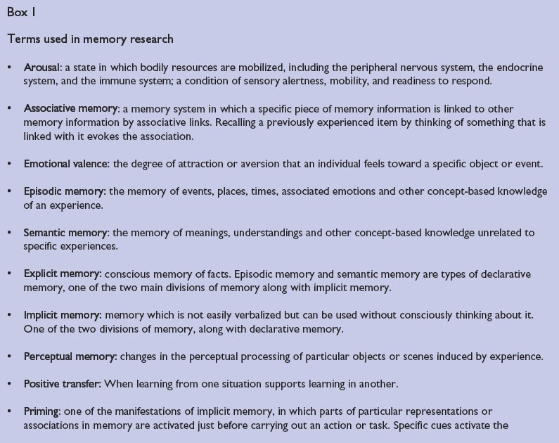 Music, memory and emotion | Journal of Biology | Full Text