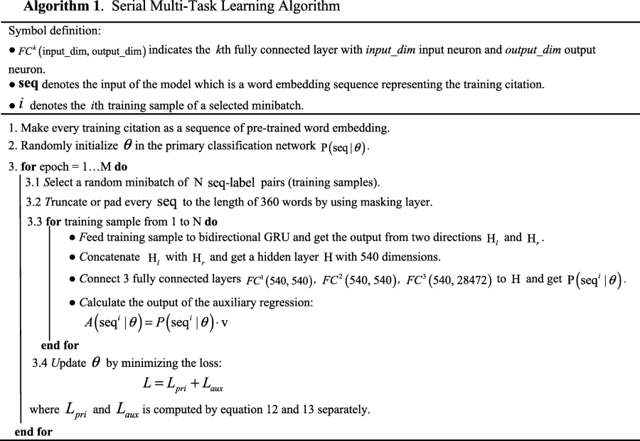 Biomedical semantic indexing by deep neural network with