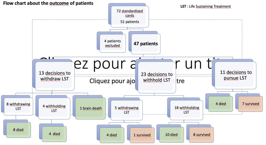 Proceedings of Réanimation 2019, the French Intensive Care Society