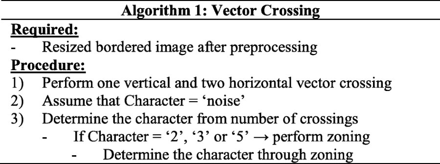 Optical character recognition on heterogeneous SoC for HD