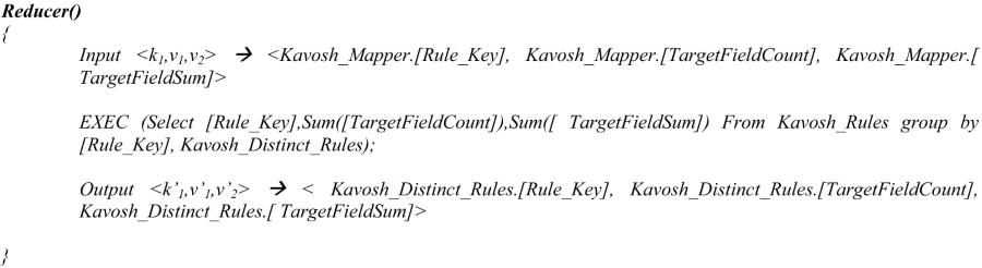 Kavosh: an effective Map-Reduce-based association rule