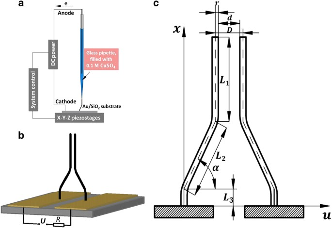 Vertical Capacitive Microelectromechanical Switches Produced Via Direct Writing Of Copper Wires Microsystems Nanoengineering