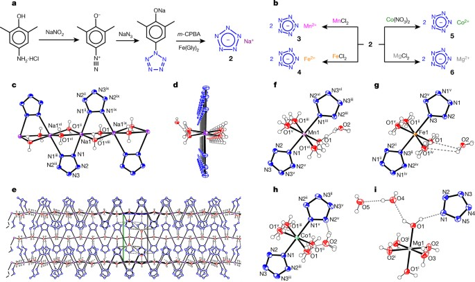 A Series Of Energetic Metal Pentazolate Hydrates Nature