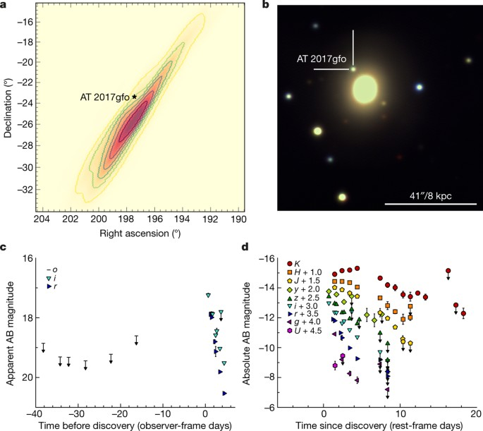 A Kilonova As The Electromagnetic Counterpart To A Gravitational Wave Source Nature
