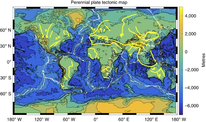 Lasting mantle scars lead to perennial plate tectonics ...