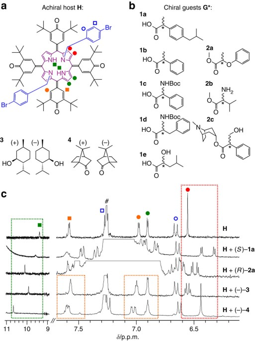 Nmr Spectroscopic Detection Of Chirality And Enantiopurity In