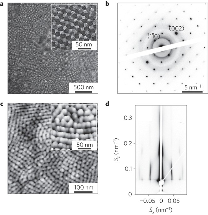 Ordered Mesoporous α Moo 3 With Iso