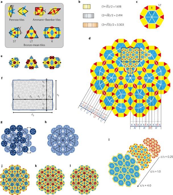 Bronze-mean Hexagonal Quasicrystal