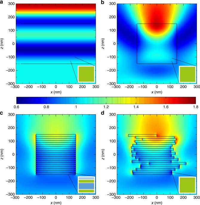 Nanophotonics of higher-plant photosynthetic membranes