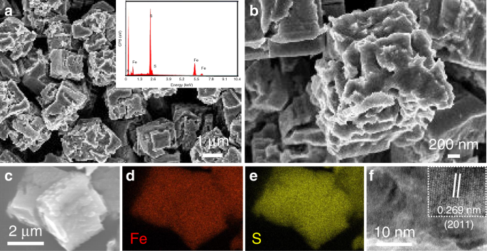 Pyrrhotite Fe1−xS microcubes as a new anode material in potassium-ion batteries