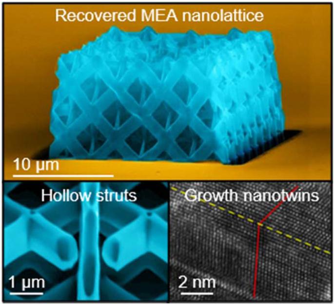 Hollow medium-entropy alloy nanolattices with ultrahigh energy absorption and resilience