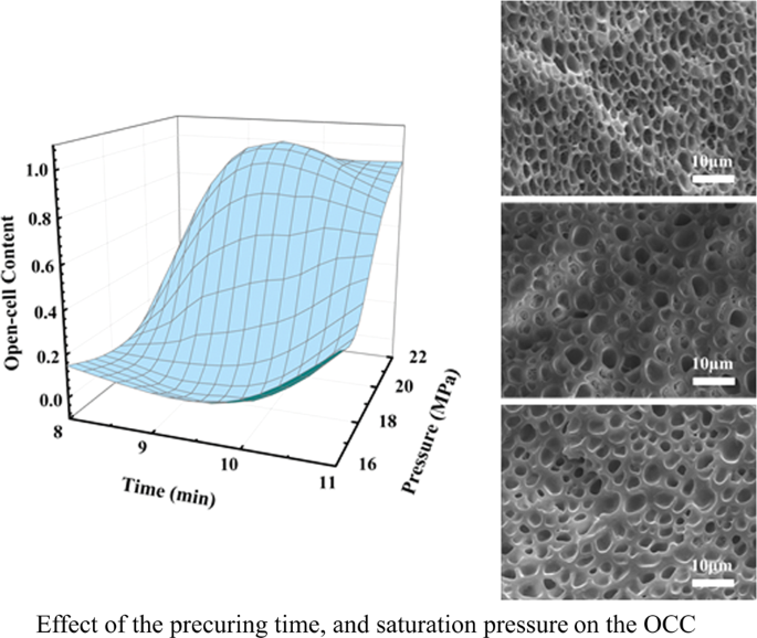 Mechanical properties of microcellular and nanocellular silicone rubber foams obtained by supercritical carbon dioxide
