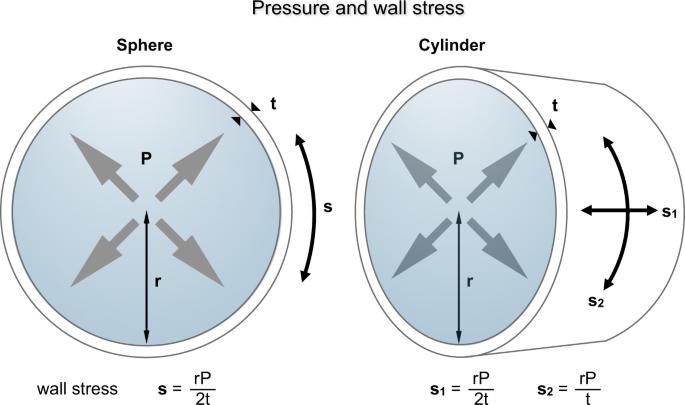 Clinical pathophysiology of thyroid eye disease: The Cone Model