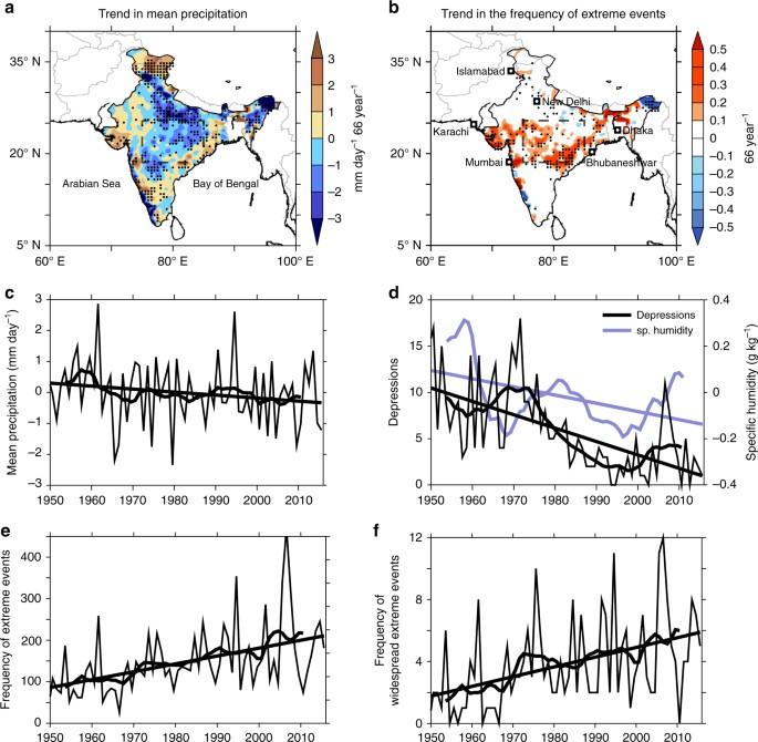 2020 Cloudburst Rain Events.A Threefold Rise In Widespread Extreme Rain Events Over