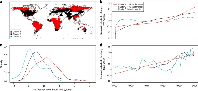 Global patterns of nitrate storage in the vadose zone | Nature ...