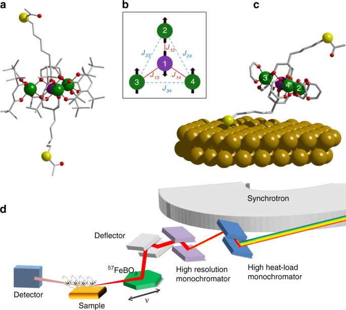 Mössbauer spectroscopy of a monolayer of single molecule magnets