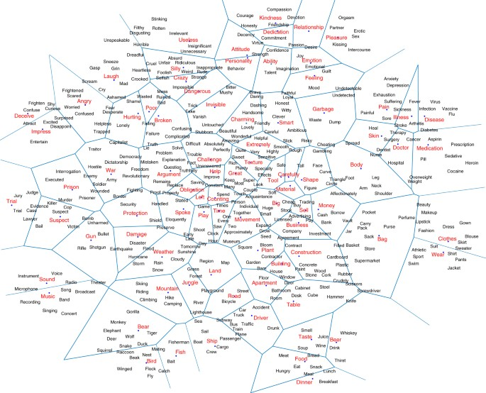 Toward a universal decoder of linguistic meaning from brain