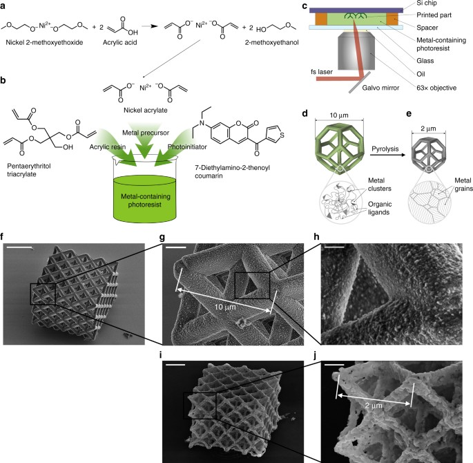 Additive manufacturing of 3D nano-architected metals