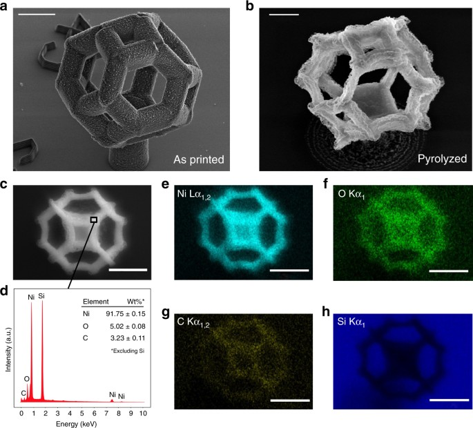 fb2af83a824f Energy dispersive spectroscopy (EDS) characterization of fabricated metal  nanosctructures. a SEM images of supported 20 μm tetrakaidekahedron unit  cell on a ...