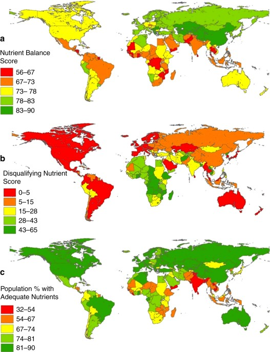 Multi Indicator Sustainability Assessment Of Global Food