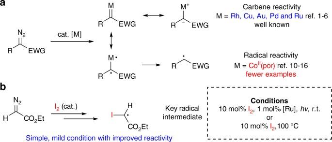 Iodine-catalyzed diazo activation to access radical