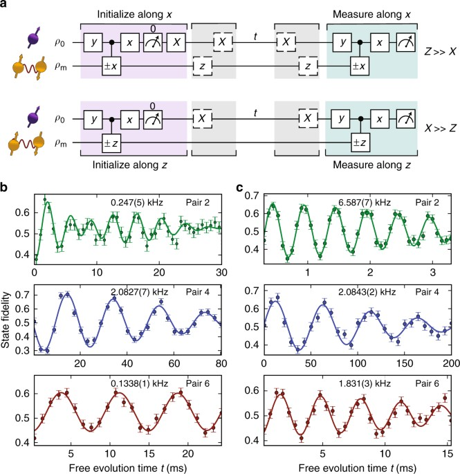 One-second coherence for a single electron spin coupled to a multi-qubit nuclear-spin environment