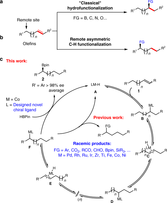 asymmetric remote c h borylation of internal alkenes via alkene
