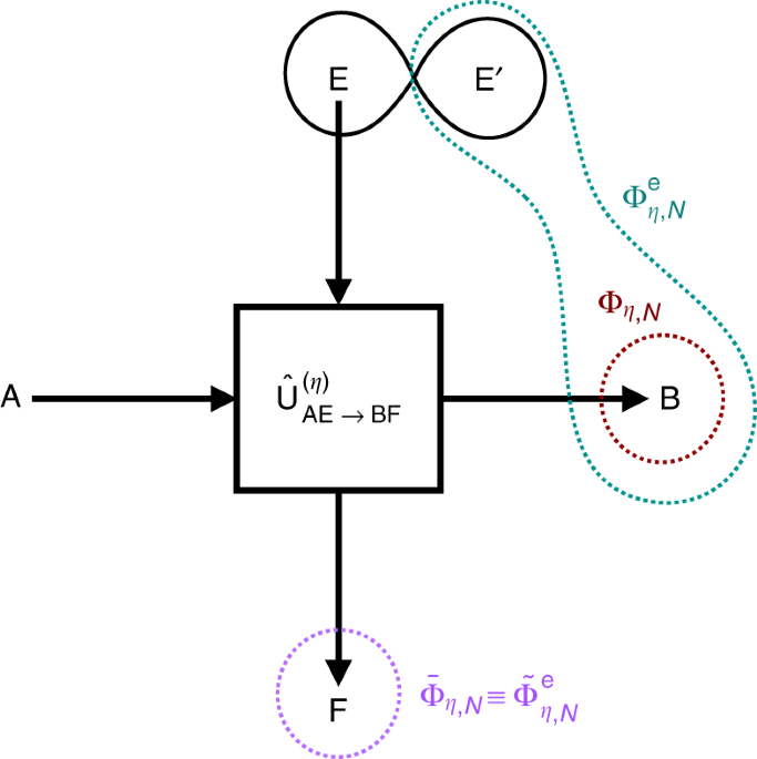 Narrow Bounds For The Quantum Capacity Of Thermal Attenuators