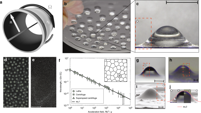 Designing soft materials with interfacial instabilities in liquid