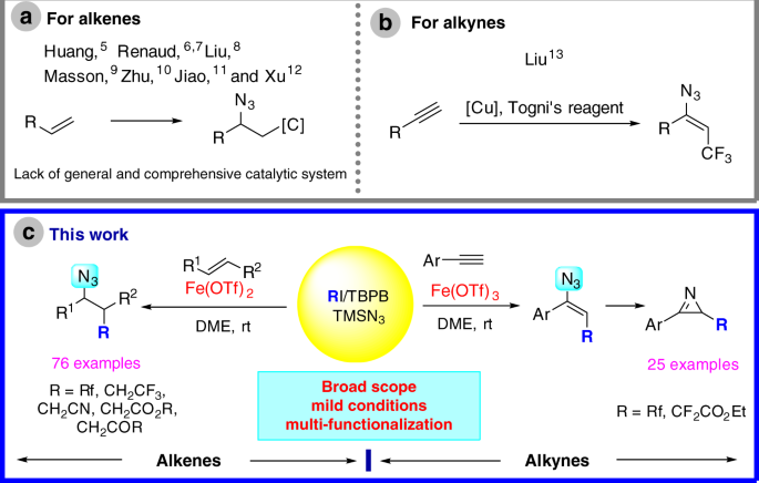 Homologous series of alkanes, alkenes and alkynes with examples.