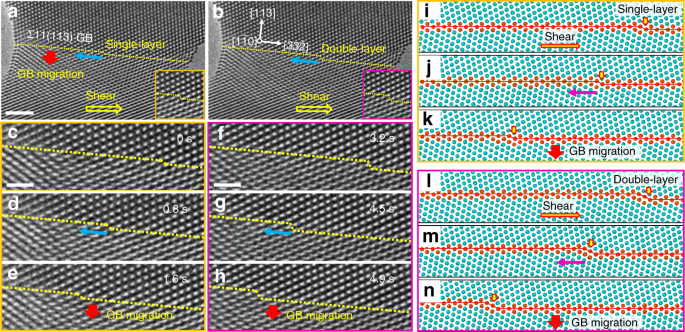 In situ atomistic observation of disconnection-mediated grain boundary migration