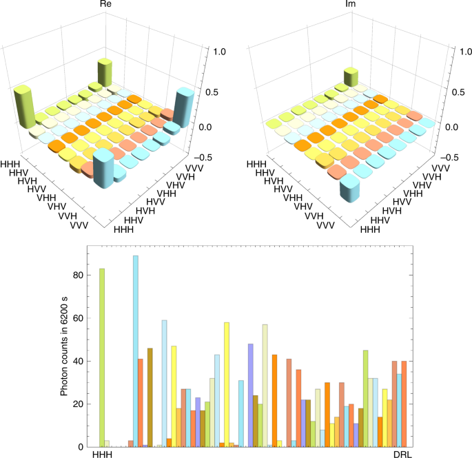 Experimental time-reversed adaptive Bell measurement towards all-photonic quantum repeaters