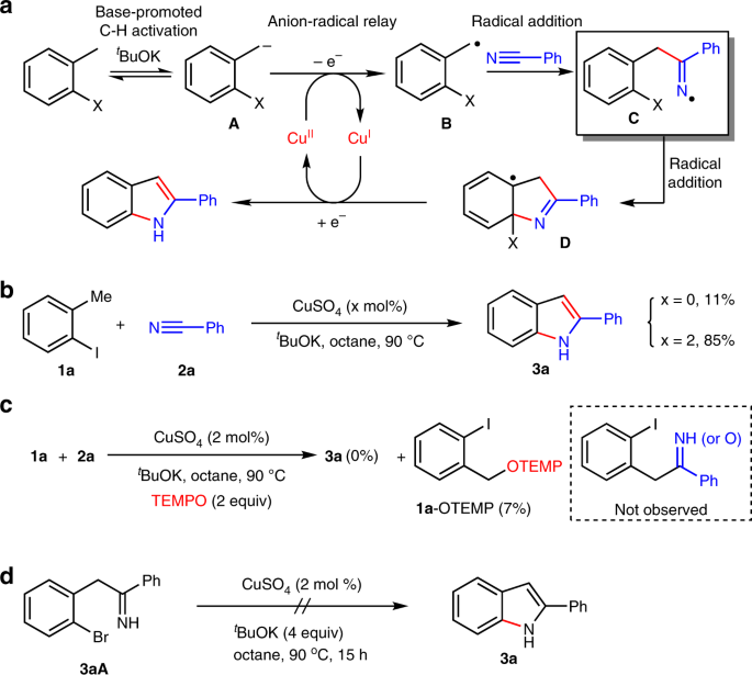 Copper-catalyzed oxidative benzylic C-H cyclization via iminyl radical from intermolecular anion-radical redox relay | Nature Communications