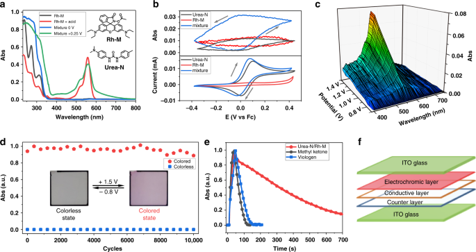Bio-inspired ultra-high energy efficiency bistable electronic